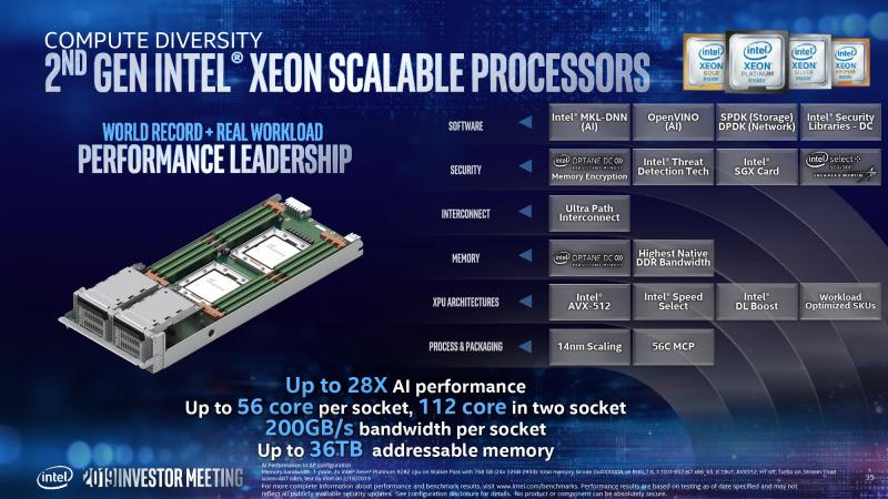 Преимущества Intel Cascade Lake-SP