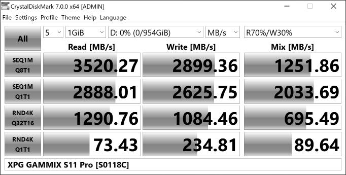 ADATA XPG Gammix S11 Pro 1024 Гбайт