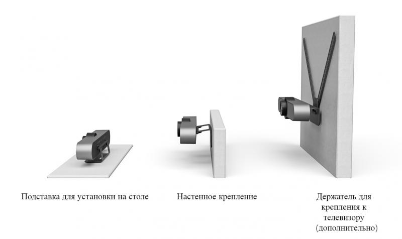 Варианты крепления камеры Logitech MeetUp при помощи штатного и дополнительного креплений