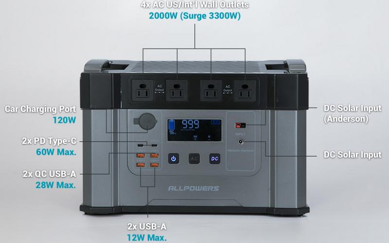Аккумулятор ALLPOWERS Monster X 1300
