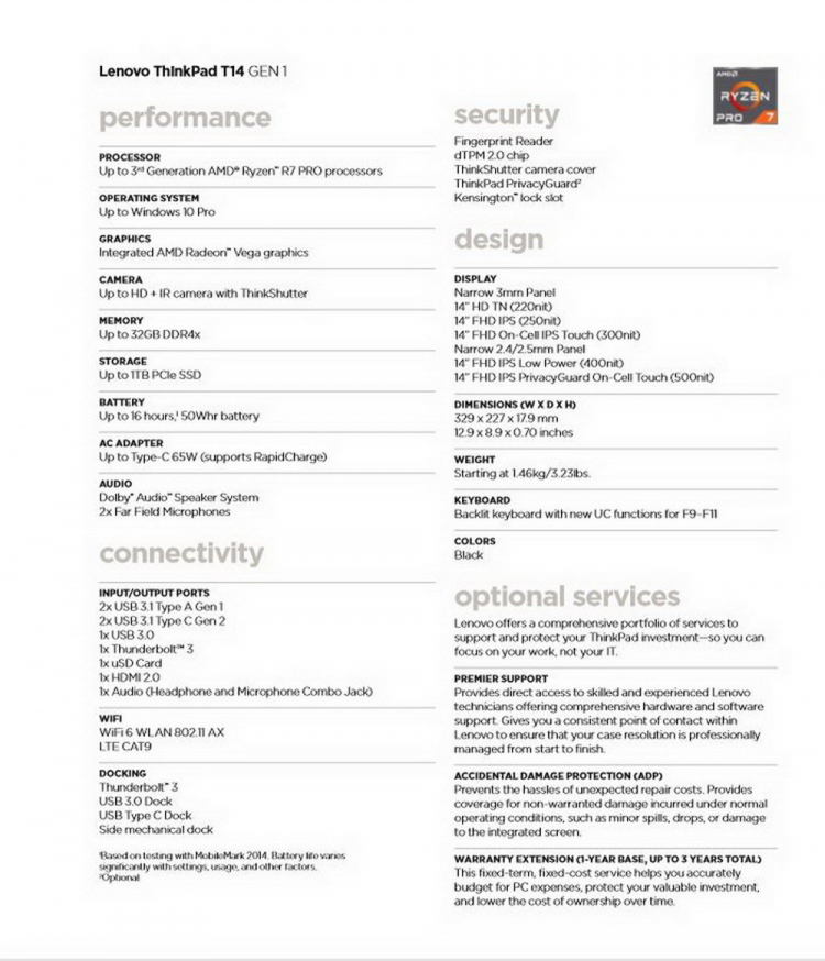 Февральские технические данные модели Lenovo ThinkPad T14 на базе AMD Ryzen 4000 (кликабельно)
