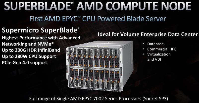 Новый комплекс SuperBlade на базе EPYC