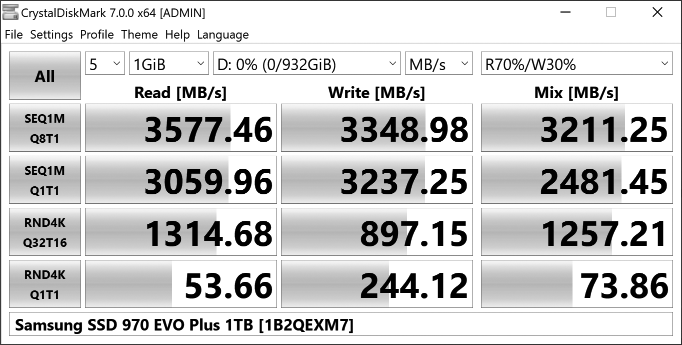 Samsung 970 EVO Plus 1000 Гбайт