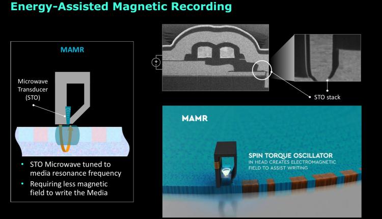 Western Digital начала коммерческие поставки 18-Тбайт ePMR жёстких дисков