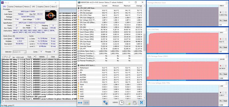 Ryzen 3 3300X – разгон до 4,4 ГГц