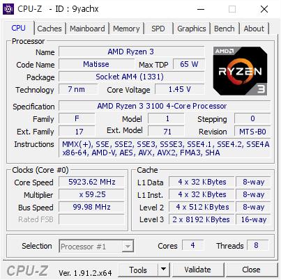 Источник изображения: TSAIK, CPU-Z