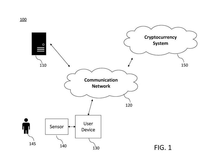 Иллюстрация из «дьявольского» патента Microsoft