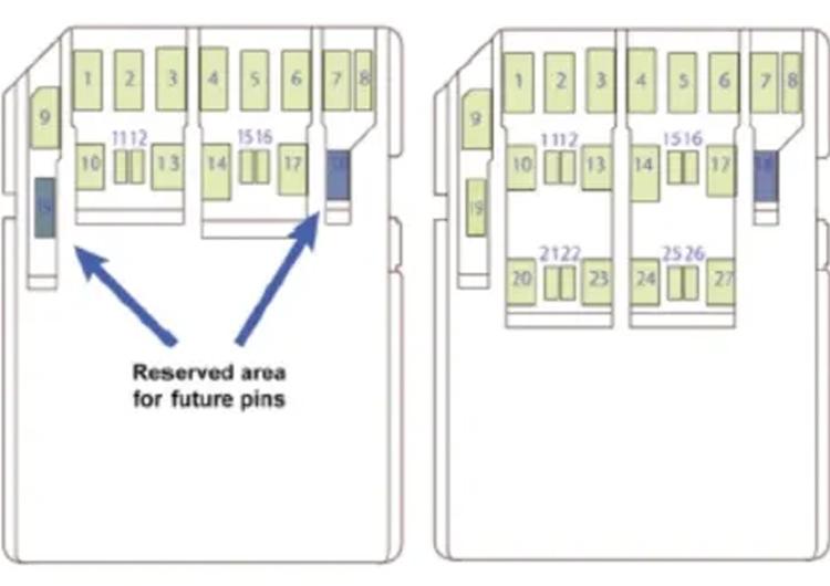 Расположение контактов на картах SD Express с поддержкой SD 8.0