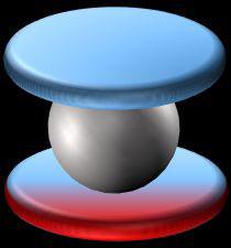 Схематическое изображение сэндвичевого соединенния (KIT)