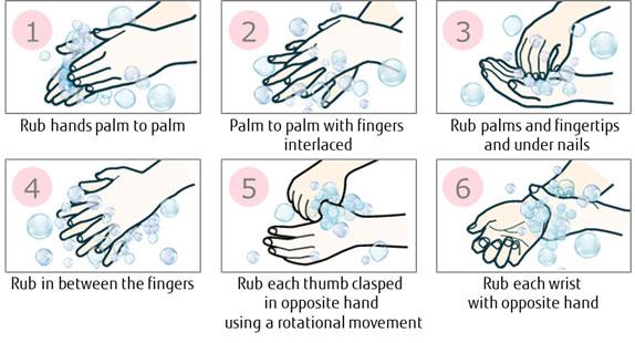 Рекомендазии МОЗ Японии по правильному мытью рук