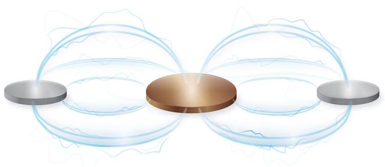 Схематическое изображение электромагнитного поля между двумя электродами (точками)