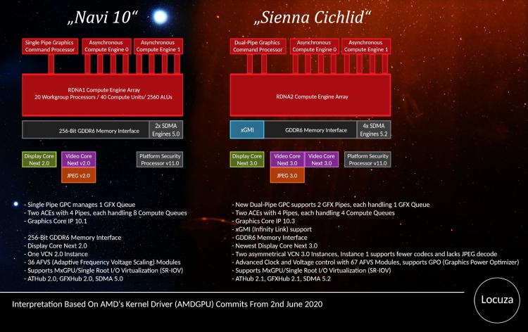 sm.AMD_Big_Navi_02.750.jpg