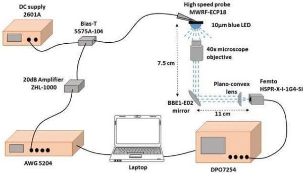 Схема установки, на котрой был поставлен рекорд (CEA-Leti)