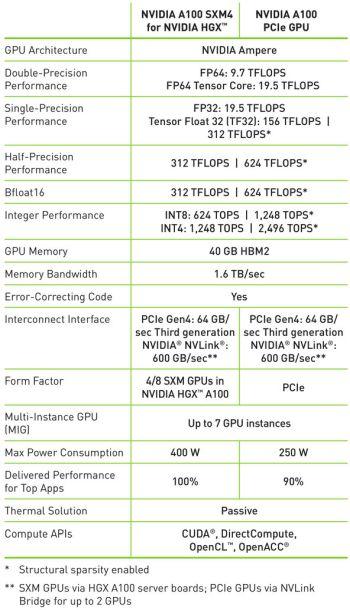 Источник изображения: NVIDIA, ComputerBase