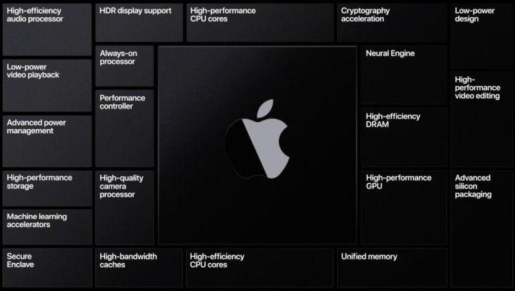 Источник изображения: Apple
