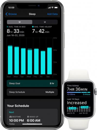 Отслеживание сна на Apple Watch Series 5.