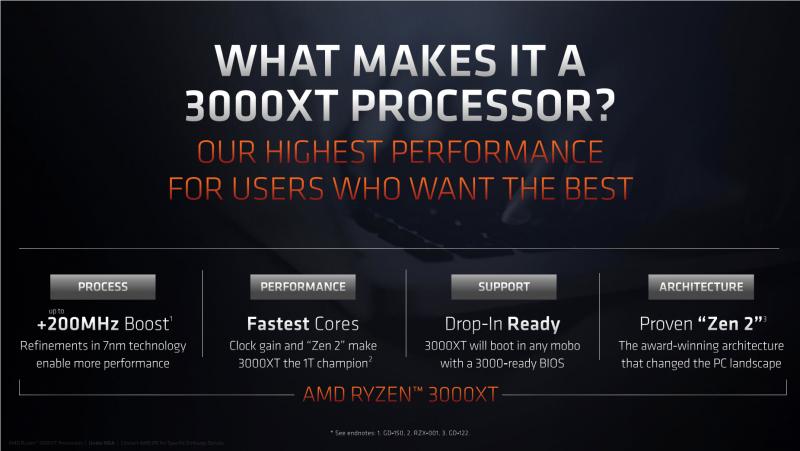 sm.slide 2.800 Обзор процессоров AMD Ryzen 9 3900XT и Ryzen 7 3800XT: гримасы оптимизации 6