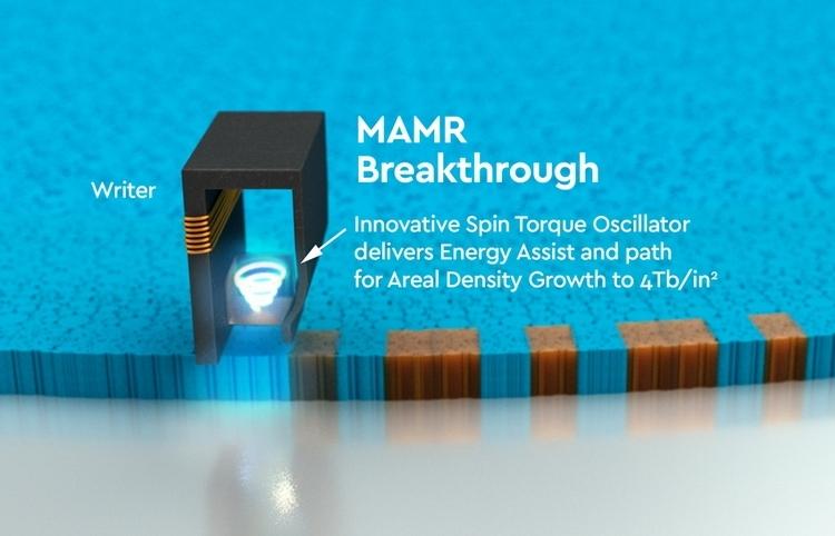MAMR: источник микроволнового излучения компактен и интегрируется в записывающую головку