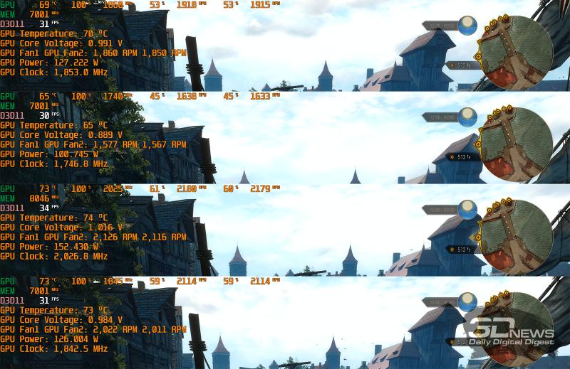 Тестирование ASUS GeForce GTX 1660 SUPER Dual (сверху вниз: работа по умолчанию, снижение лимита мощности, разгон, тестирование в корпусе)