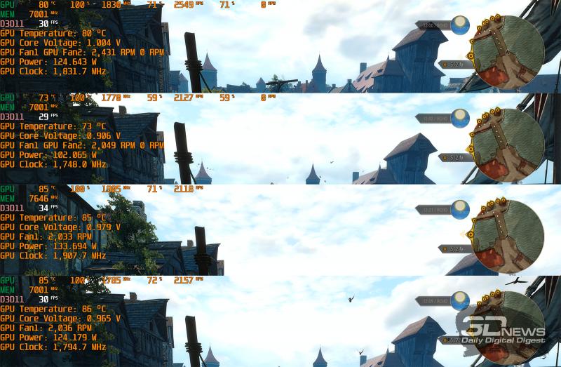Тестирование ASUS GeForce GTX 1660 SUPER Phoenix (сверху вниз: работа по умолчанию, снижение лимита мощности, разгон, тестирование в корпусе)