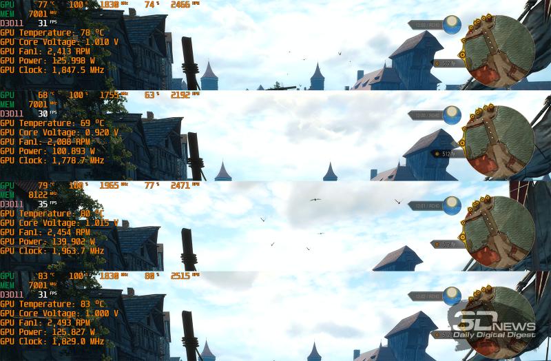 Тестирование Inno3D GeForce GTX 1660 SUPER Compact (сверху вниз: работа по умолчанию, снижение лимита мощности, разгон, тестирование в корпусе)