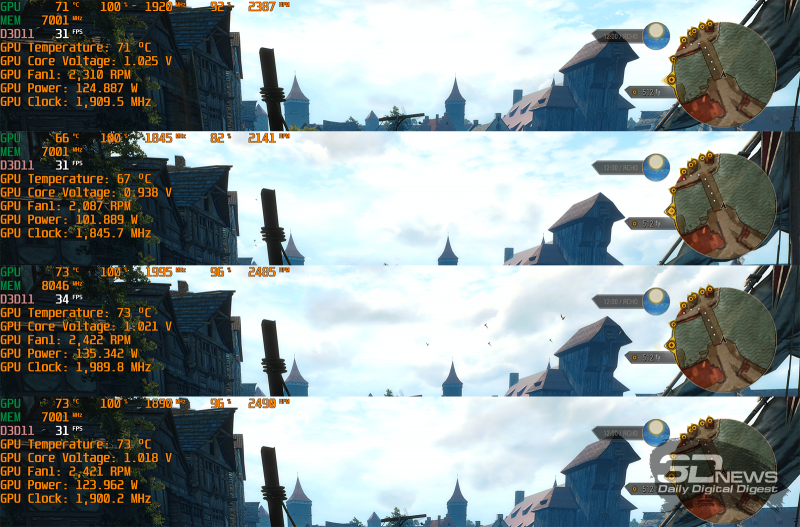 Тестирование Palit GeForce GTX 1660 SUPER StormX OC (сверху вниз: работа по умолчанию, снижение лимита мощности, разгон, тестирование в корпусе)