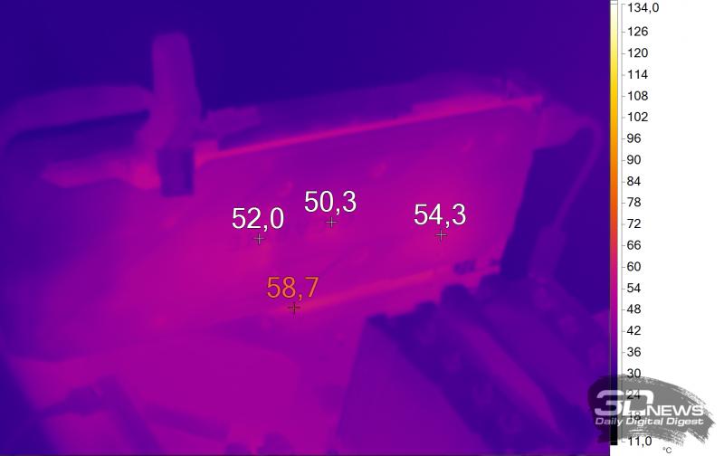 Нагрев GIGABYTE GeForce GTX 1660 SUPER GAMING OC 6G (открытый стенд, работа по умолчанию)