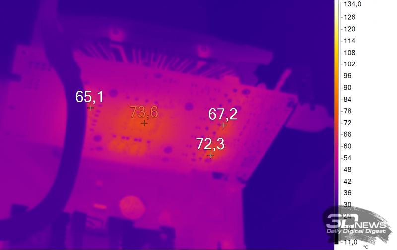 Нагрев Inno3D GeForce GTX 1660 SUPER Compact (открытый стенд, работа по умолчанию)