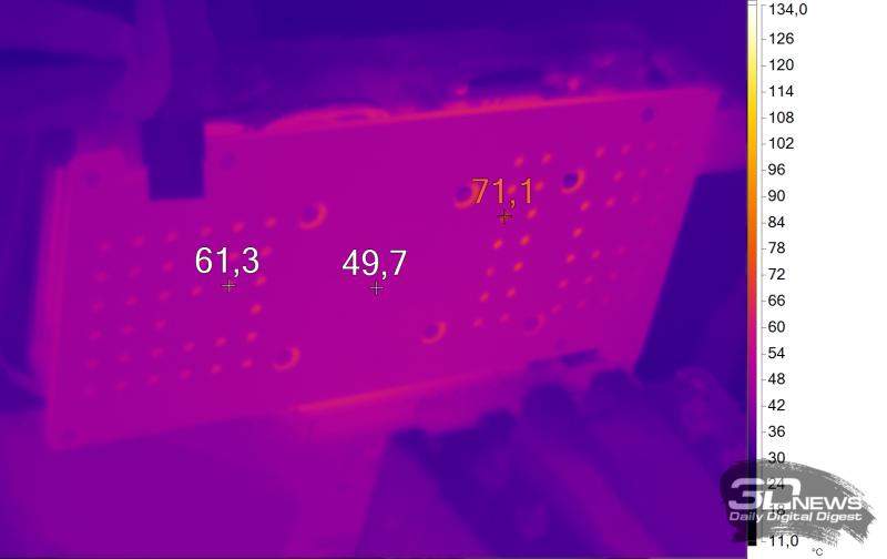 Нагрев KFA2 GeForce GTX 1660 SUPER EX 1-Click OC (открытый стенд, работа по умолчанию)