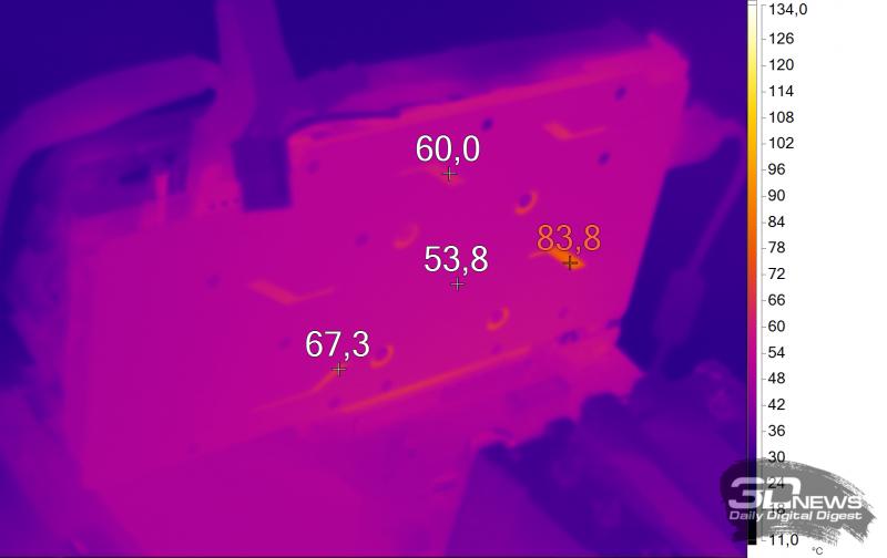 Нагрев MSI GeForce GTX 1660 SUPER GAMING (открытый стенд, работа по умолчанию)
