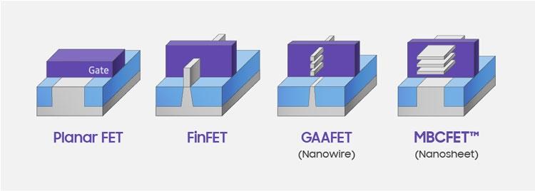 Эволюция транзисторов (Samsung)