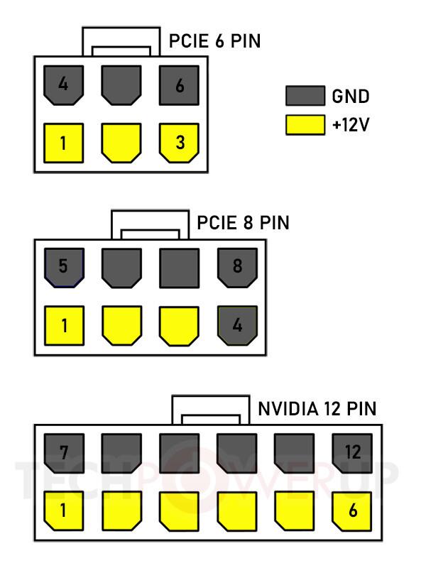 На видеокартах GeForce RTX 3000 появится 12-контактный разъём питания на 600 Вт