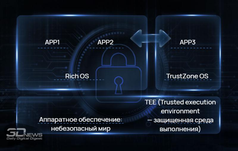 Технология обеспечения безопасности Huawei HomeSec