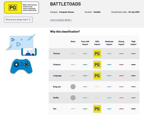 Страница Battletoads на сайте австралийской аттестационной комиссии