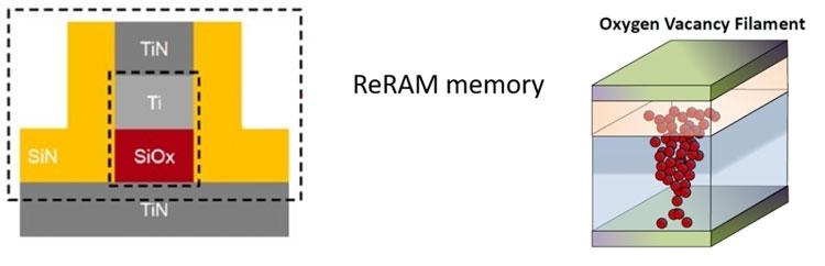 Ячейка ReRAM компании Weebit Nano