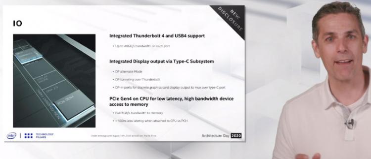 Intel скоро выпустит накопители Optane с PCIe 4.0, а также SSD на основе 144-слойной флеш-памяти