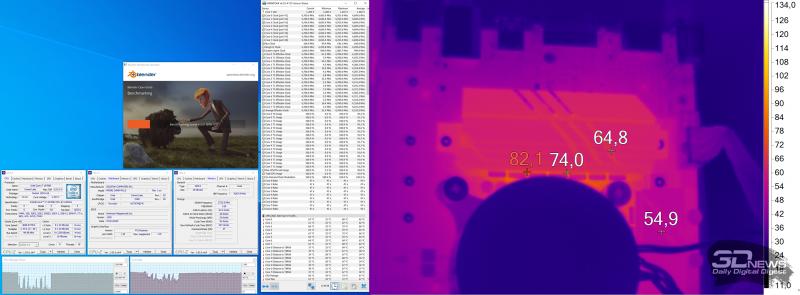 Нагрев конвертера питания ASUS PRIME Z490M-PLUS при использовании Intel Core i7-10700K (нагрузка — Blender)