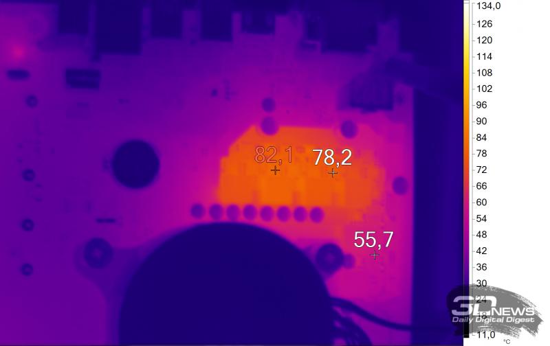 Нагрев конвертера питания ASUS PRIME B450M-A при использовании AMD Ryzen 5 3600 (нагрузка — Blender)