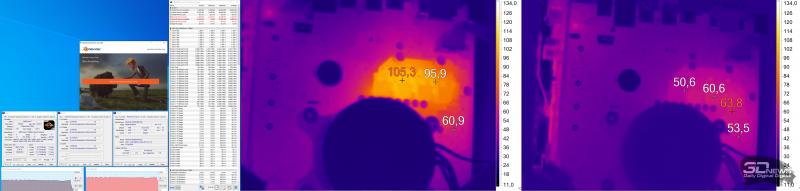 Нагрев конвертера питания ASUS PRIME B450M-A при использовании AMD Ryzen 7 3800X: слева — Blender, справа — «Ведьмак-3»