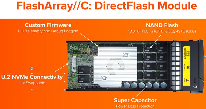Модуль FlashArray//C может нести как QLC, так и TLC NAND