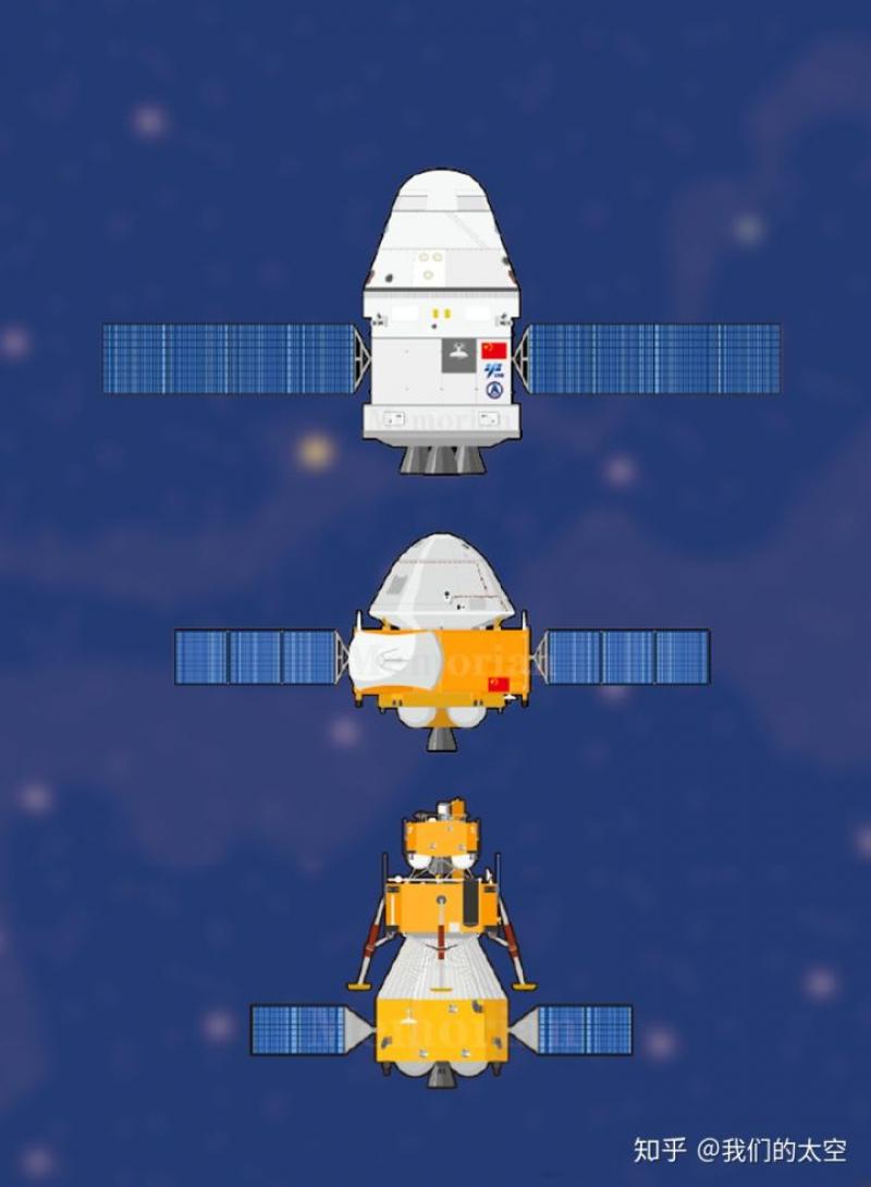 Сравнительные изображения китайского пилотируемого транспортного корабля нового поколения, марсианского зонда и станции «Чанъэ-5» для доставки образцов лунного грунта на Землю. Графика CNSA