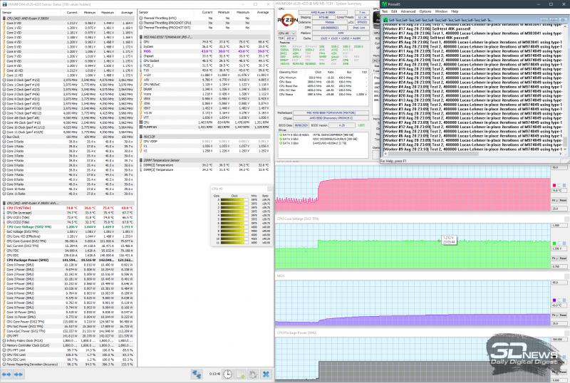 Автоматические настройки BIOS (AVX выключены)