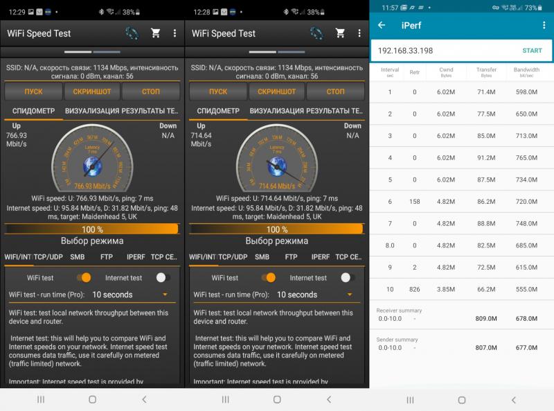 Скриншоты из приложений WiFi Speed Test и iPerf из Ping Tools. В качестве клиента выступал Samsung Galaxy S20+.