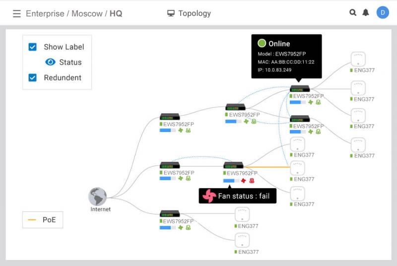 Топологическая схема сети в интерфейсе EzMaster
