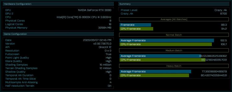 GeForce RTX 3080 разгромила RTX 2080 Ti в игровом тесте Ashes of the Singularity. И это без RTX