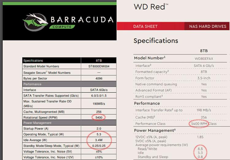 Western Digital считаетскорость вращения жёстких дисков по-своему — обороты зависят от маркетинга