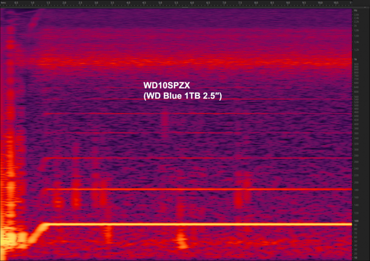 Анализ WD Blue указывает на 90 Гц — 5400 RPM
