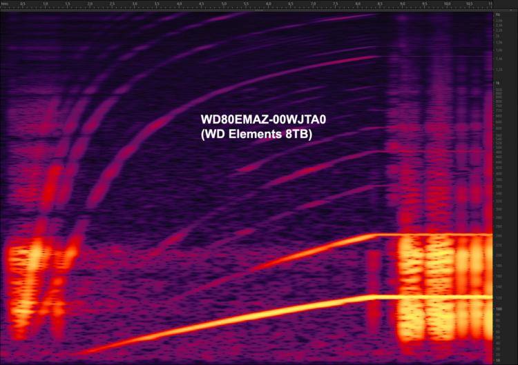 Анализ WD Elements 8 Тбайт с «классом 5400 RPM» указывает на 120 Гц — 7200 RPM