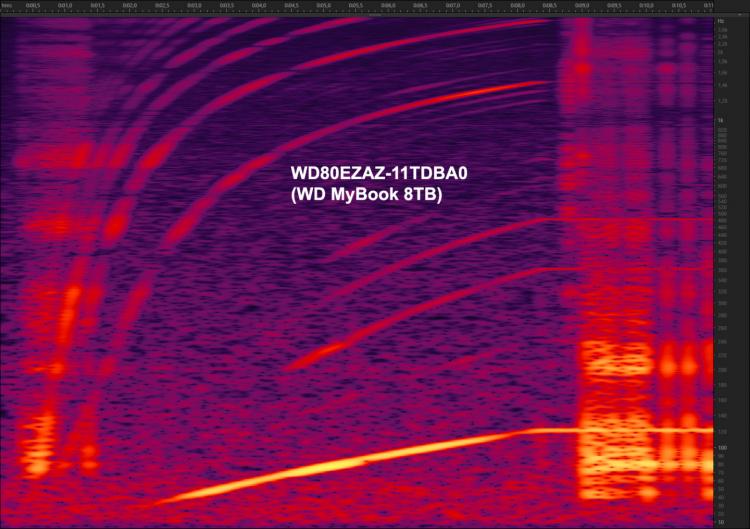 Анализ WD MyBook 8 Тбайт с «классом 5400 RPM» указывает на 120 Гц — 7200 RPM