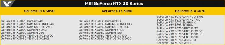 Различные варианты моделей видеокарт GeForce RTX 30-й серии в исполнении MSI